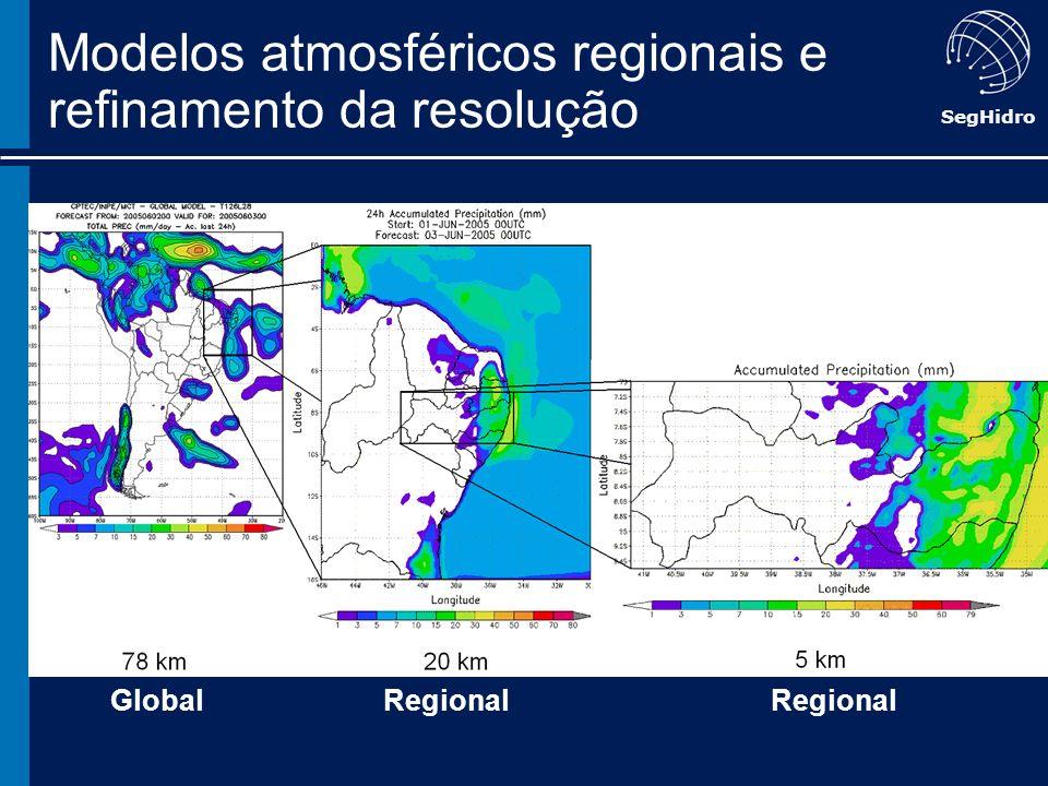 SegHidro Modelos atmosféricos regionais e refinamento da resolução GlobalRegional