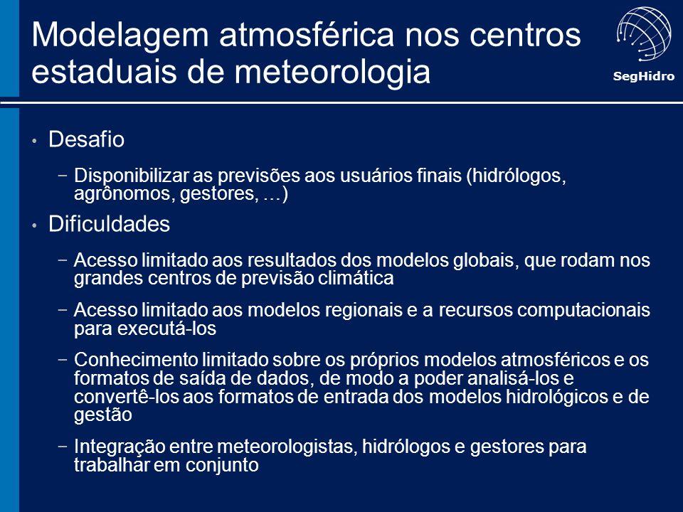 SegHidro Modelagem atmosférica nos centros estaduais de meteorologia Desafio Disponibilizar as previsões aos usuários finais (hidrólogos, agrônomos, g