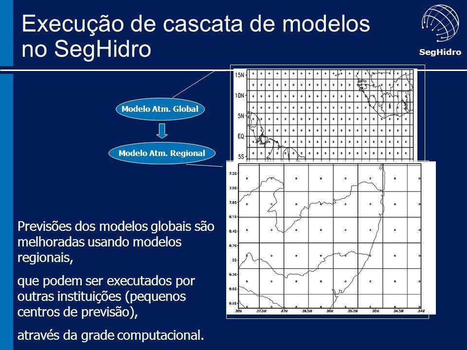 SegHidro Previsões dos modelos globais são melhoradas usando modelos regionais, que podem ser executados por outras instituições (pequenos centros de