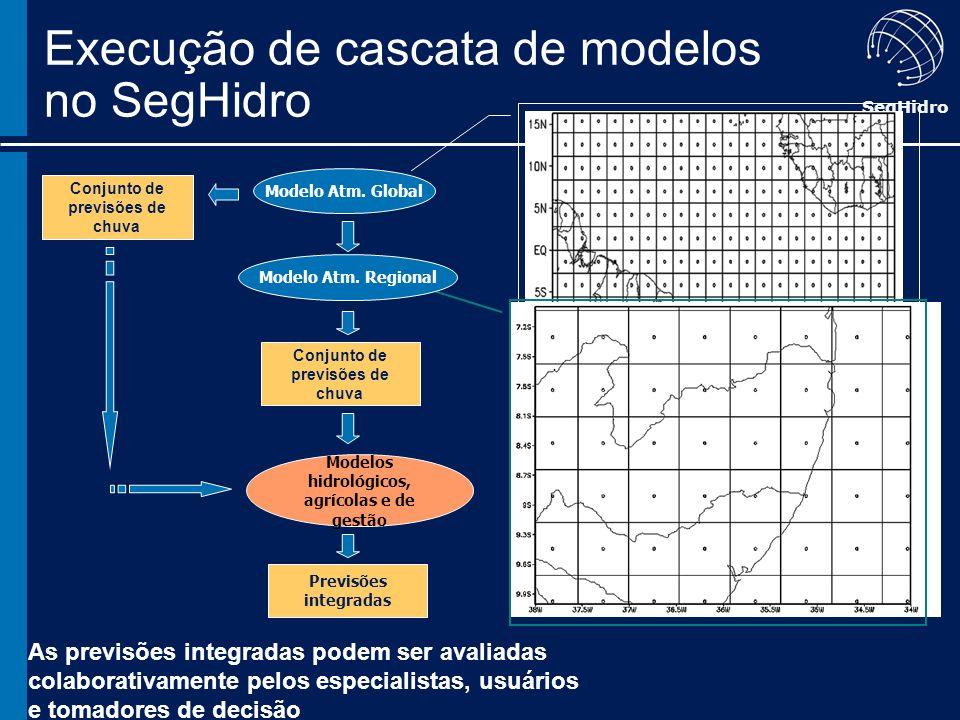 SegHidro As previsões integradas podem ser avaliadas colaborativamente pelos especialistas, usuários e tomadores de decisão Modelo Atm. Global Conjunt