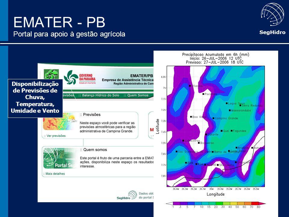 SegHidro EMATER - PB Portal para apoio à gestão agrícola Disponibilização de Previsões de Chuva, Temperatura, Umidade e Vento Rodadas do Modelo de Bal
