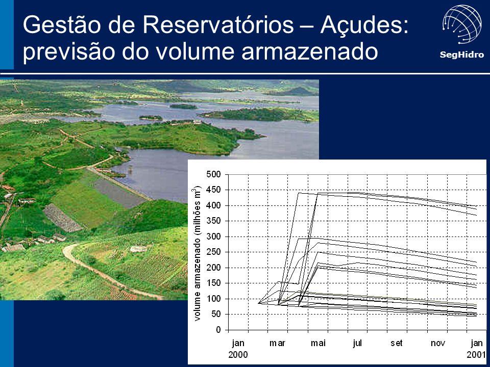 SegHidro Gestão de Reservatórios – Açudes: previsão do volume armazenado
