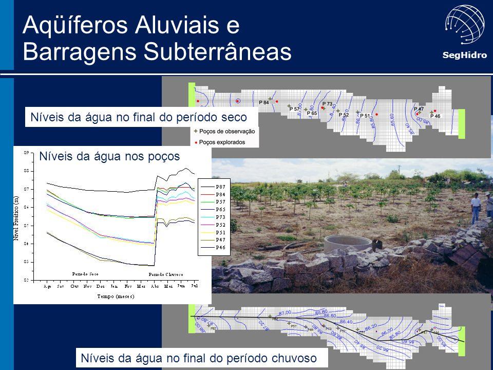 SegHidro Aqüíferos Aluviais e Barragens Subterrâneas Níveis da água no final do período seco Níveis da água no final do período chuvoso Níveis da água