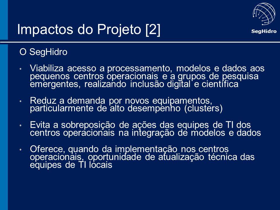 SegHidro Impactos do Projeto [2] O SegHidro Viabiliza acesso a processamento, modelos e dados aos pequenos centros operacionais e a grupos de pesquisa