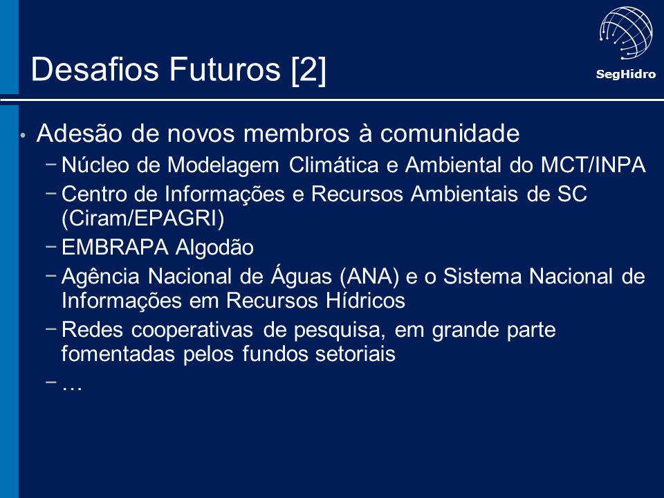 SegHidro Desafios Futuros [2] Adesão de novos membros à comunidade Núcleo de Modelagem Climática e Ambiental do MCT/INPA Centro de Informações e Recur