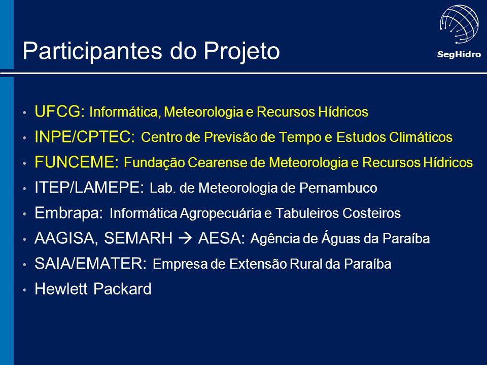 SegHidro Participantes do Projeto UFCG: Informática, Meteorologia e Recursos Hídricos INPE/CPTEC: Centro de Previsão de Tempo e Estudos Climáticos FUN