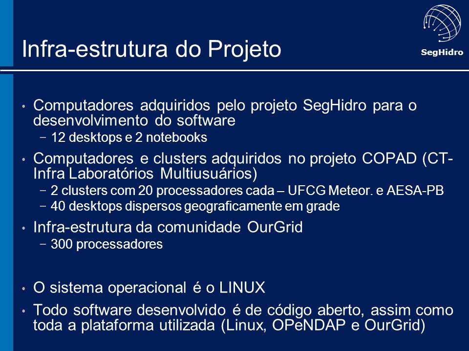 SegHidro Infra-estrutura do Projeto Computadores adquiridos pelo projeto SegHidro para o desenvolvimento do software 12 desktops e 2 notebooks Computa