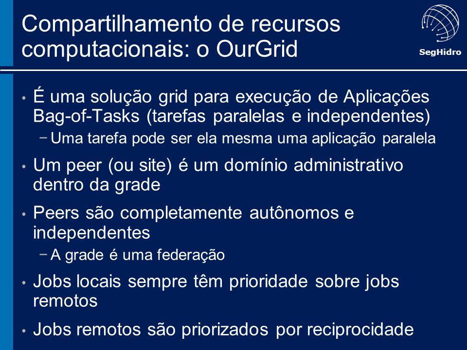 SegHidro Compartilhamento de recursos computacionais: o OurGrid É uma solução grid para execução de Aplicações Bag-of-Tasks (tarefas paralelas e indep