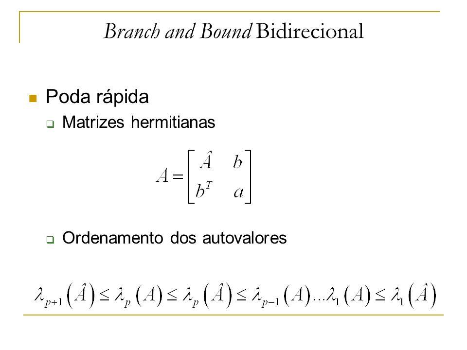 Branch and Bound Bidirecional Poda rápida - descendente... Sendo Complemento de Schur