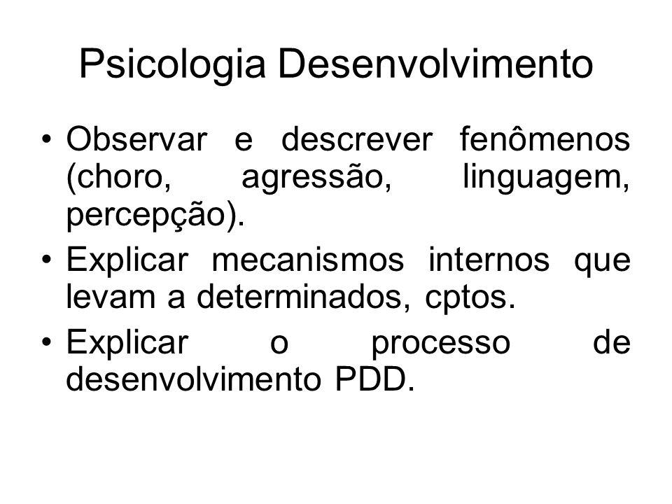 Psicologia Desenvolvimento Observar e descrever fenômenos (choro, agressão, linguagem, percepção). Explicar mecanismos internos que levam a determinad