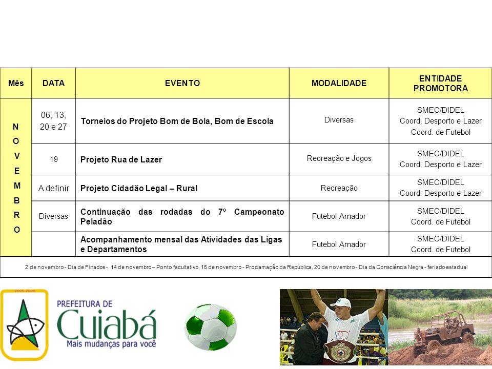 MêsDATAEVENTOMODALIDADE ENTIDADE PROMOTORA N O V E M B R O 06, 13, 20 e 27 Torneios do Projeto Bom de Bola, Bom de Escola Diversas SMEC/DIDEL Coord. D