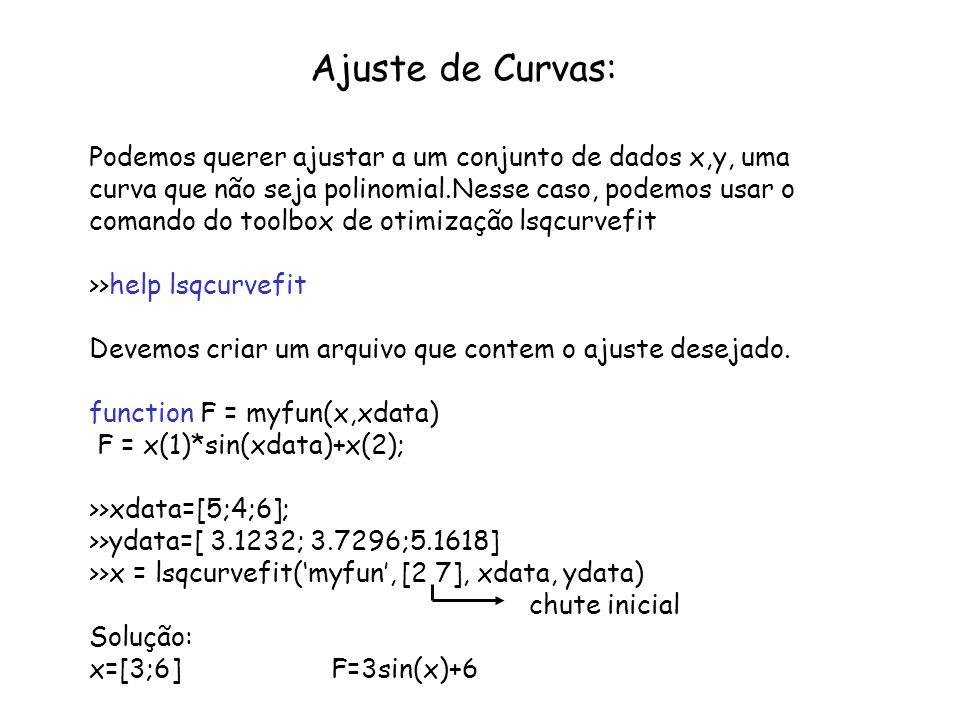 Ajuste de Curvas: Podemos querer ajustar a um conjunto de dados x,y, uma curva que não seja polinomial.Nesse caso, podemos usar o comando do toolbox d