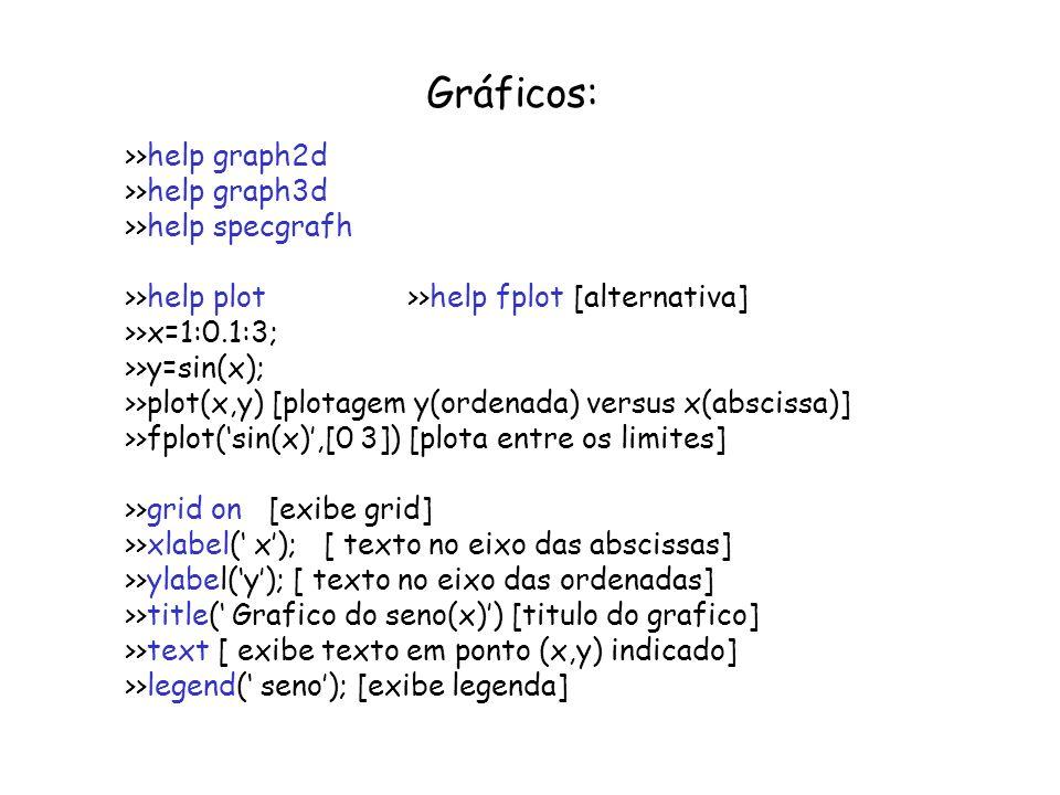 Gráficos: >>help graph2d >>help graph3d >>help specgrafh >>help plot >>help fplot [alternativa] >>x=1:0.1:3; >>y=sin(x); >>plot(x,y) [plotagem y(orden