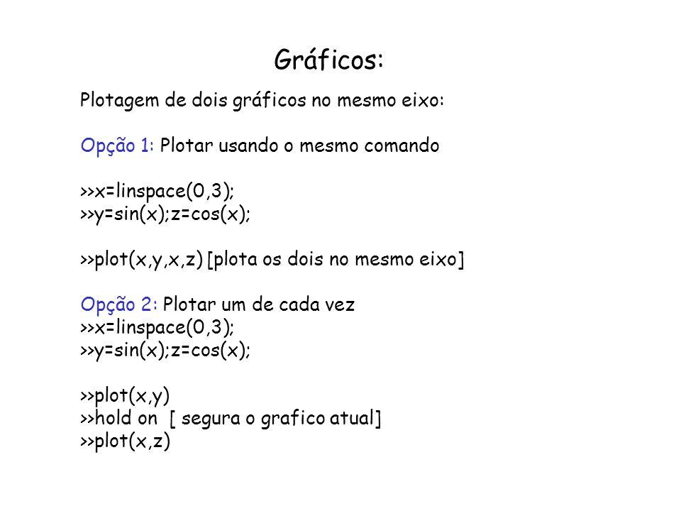 Gráficos: Plotagem de dois gráficos na mesma janela em eixos diferentes: >>x=linspace(0,3); >>y=sin(x);z=cos(x); >>help subplot exemplo: subplot(2,2,1) >>subplot(2,1,1) >>plot(x,y) >>subplot(2,1,2) >>plot(x,z) Subplot(a,b,c) a= numero de eixos na horizontal b=número de eixos na vertical c=posição do gráfico 1 2 34