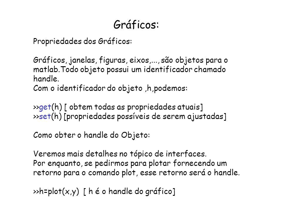 Gráficos: Propriedades dos Gráficos: Gráficos, janelas, figuras, eixos,..., são objetos para o matlab.Todo objeto possui um identificador chamado hand