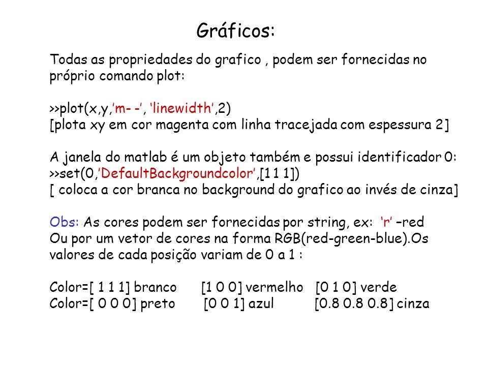 Gráficos: Escalas não lineares: >>help loglog [escala log log] >>help semilogx [escala log em x] >>help semilogy [escala log em y] Gráficos Especiais: >>help polar [ coordenadas polares] >>help hist [histograma] >>help stairs [linha degrau] >>help stem, stem3 [sequência discreta] >>help bar, bar3 [gráficos de barra 2D,3D] >>help pie, pie3 [gráficos de torta 2D,3D] >>help specgraph