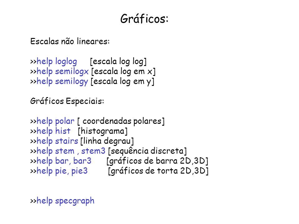 Gráficos 3D: >>help plot3d >>help meshgrid [ cria um grid,uma rede de pontos para a plotagem de uma superfície] >>mesh [ plota superfície] >>[X,Y] = meshgrid(-2:.2:2, -2:.2:2); >>Z = X.* exp(-X.^2 - Y.^2); >>mesh(Z) [ plota a superfície] >>surf(Z) [plota a superfície colorindo a rede] >>surfc(Z) [plota a superfície colorindo a rede com curvas de nível] >>contour(Z) [traça as curvas de nível] >>help graph3d