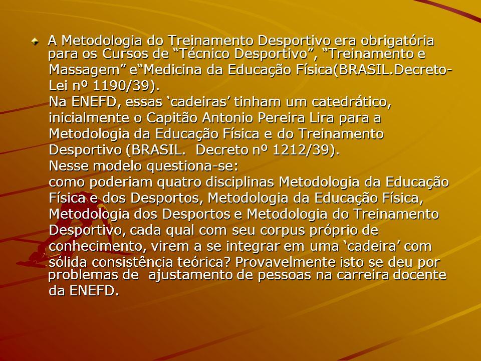 A Metodologia do Treinamento Desportivo era obrigatória para os Cursos de Técnico Desportivo, Treinamento e Massagem eMedicina da Educação Física(BRAS