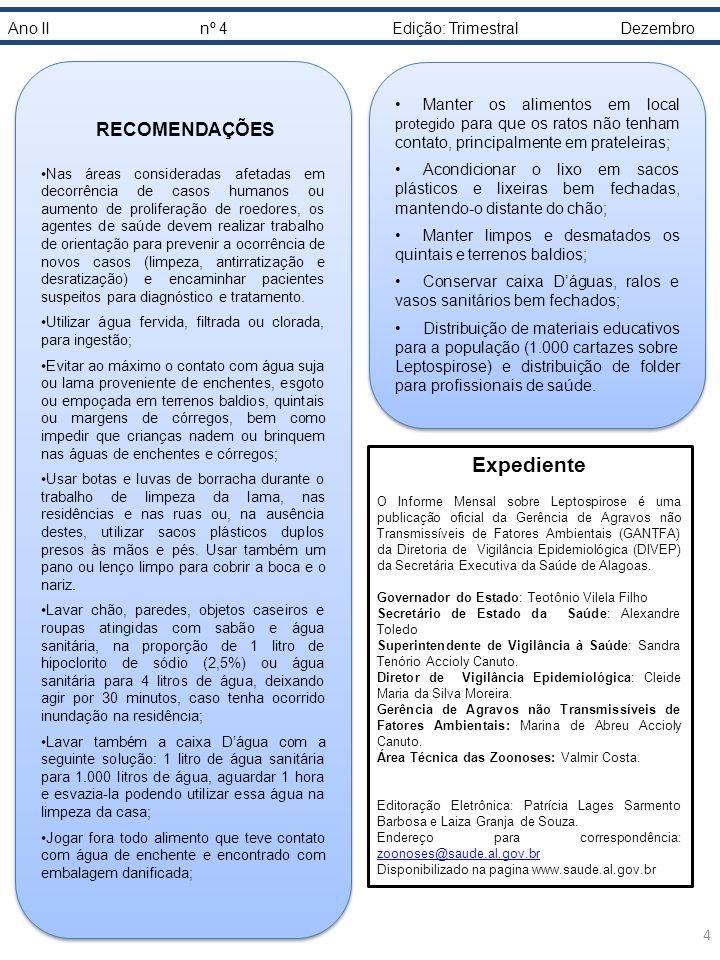 Ano IInº 4Edição: Trimestral Dezembro RECOMENDAÇÕES Nas áreas consideradas afetadas em decorrência de casos humanos ou aumento de proliferação de roed