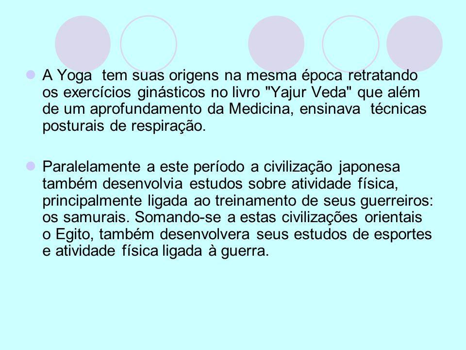 A Yoga tem suas origens na mesma época retratando os exercícios ginásticos no livro