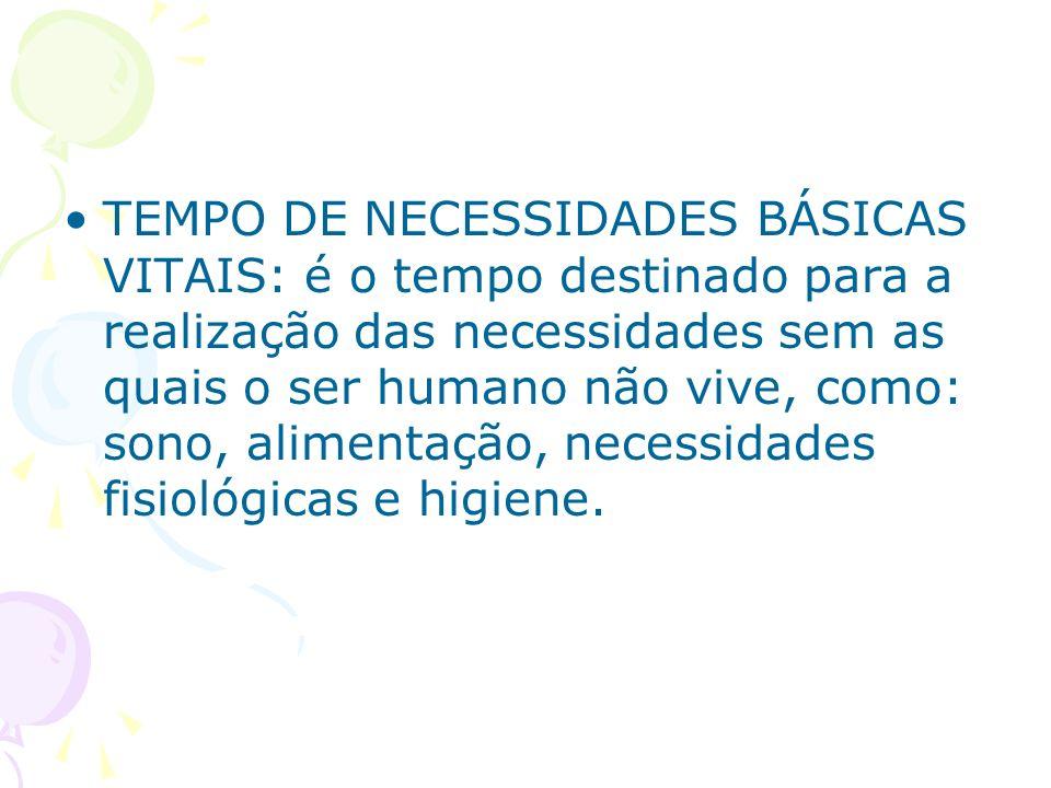 TEMPO DE NECESSIDADES BÁSICAS VITAIS: é o tempo destinado para a realização das necessidades sem as quais o ser humano não vive, como: sono, alimentaç