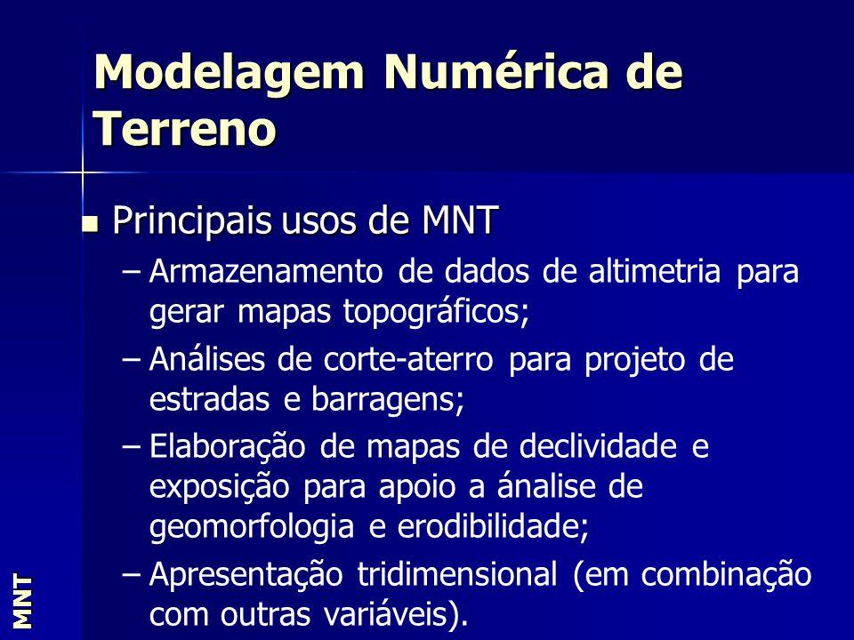 Modelagem Numérica de Terreno MNT Principais usos de MNT Principais usos de MNT – –Armazenamento de dados de altimetria para gerar mapas topográficos;