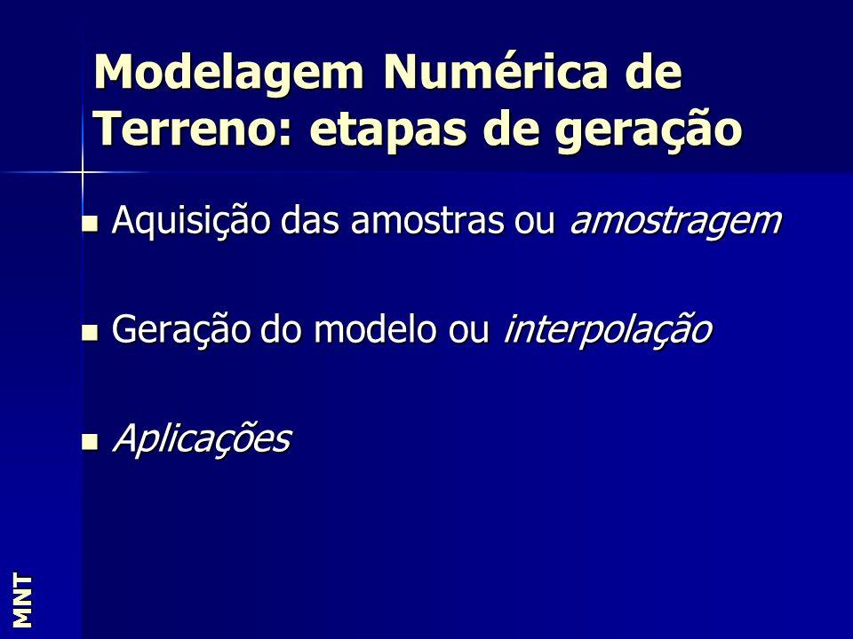 Modelagem Numérica de Terreno: etapas de geração MNT Aquisição das amostras ou amostragem Aquisição das amostras ou amostragem Geração do modelo ou in