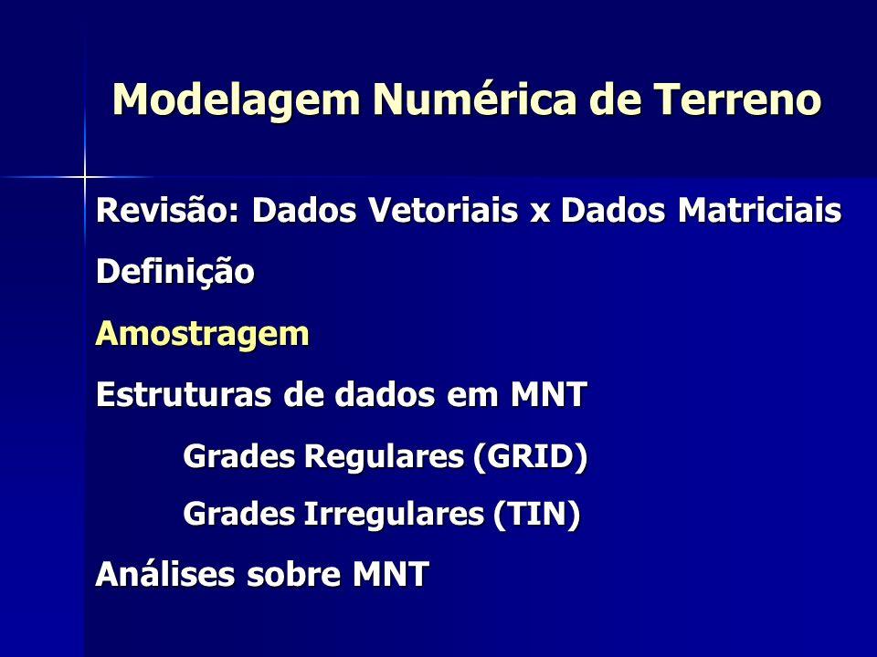 Modelagem Numérica de Terreno Revisão: Dados Vetoriais x Dados Matriciais DefiniçãoAmostragem Estruturas de dados em MNT Grades Regulares (GRID) Grade