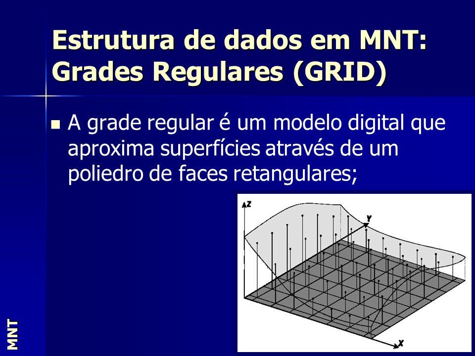 Estrutura de dados em MNT: Grades Regulares (GRID) MNT A grade regular é um modelo digital que aproxima superfícies através de um poliedro de faces re