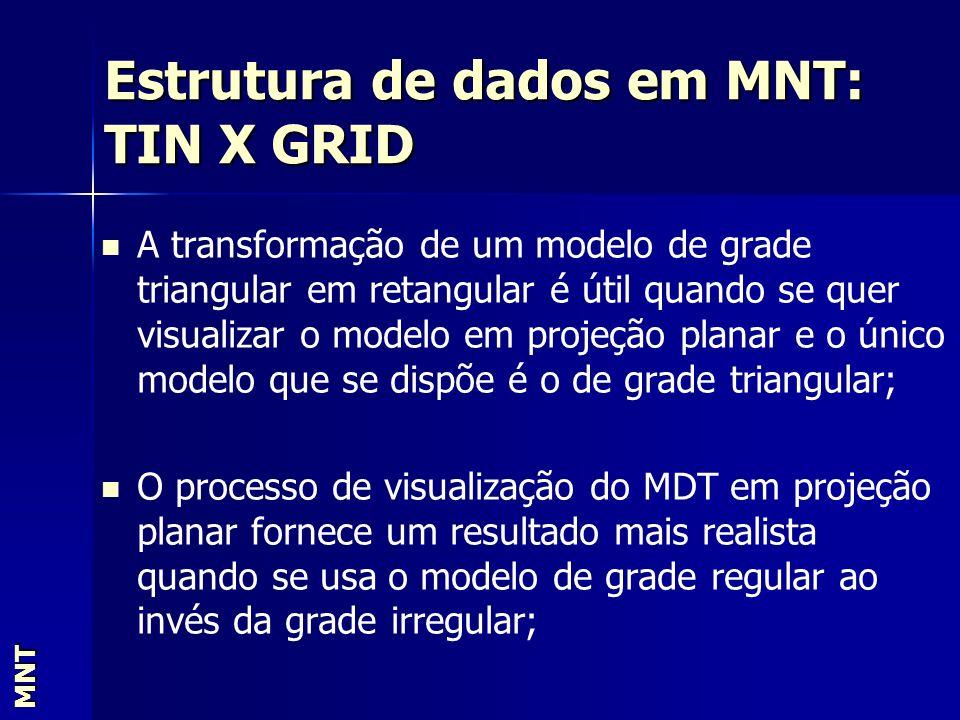 Estrutura de dados em MNT: TIN X GRID MNT A transformação de um modelo de grade triangular em retangular é útil quando se quer visualizar o modelo em