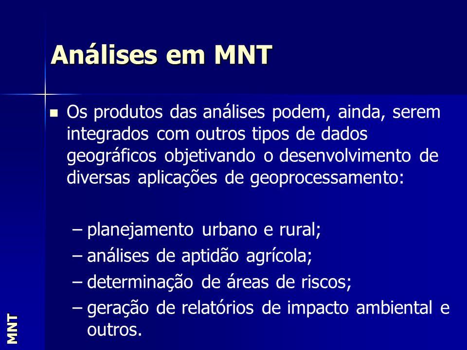 Análises em MNT MNT Os produtos das análises podem, ainda, serem integrados com outros tipos de dados geográficos objetivando o desenvolvimento de div