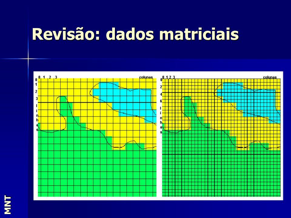 MNT Revisão: dados matriciais