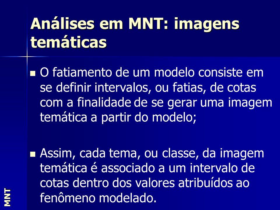 Análises em MNT: imagens temáticas MNT O fatiamento de um modelo consiste em se definir intervalos, ou fatias, de cotas com a finalidade de se gerar u