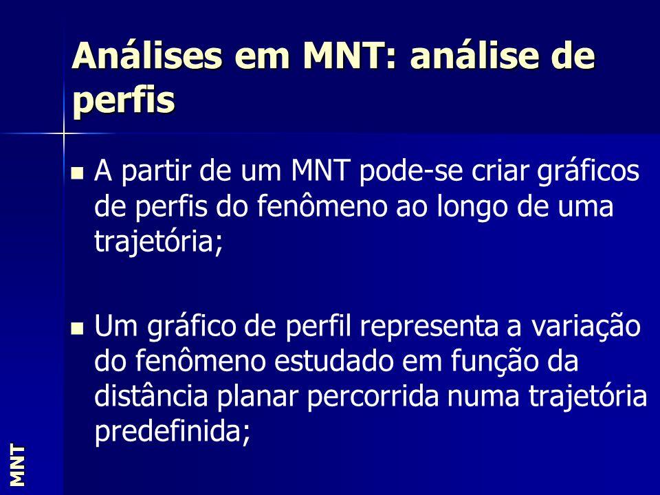 Análises em MNT: análise de perfis MNT A partir de um MNT pode-se criar gráficos de perfis do fenômeno ao longo de uma trajetória; Um gráfico de perfi