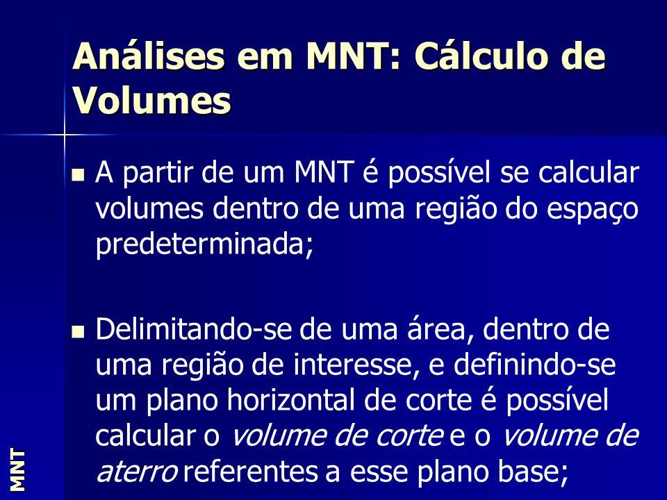 Análises em MNT: Cálculo de Volumes MNT. A partir de um MNT é possível se calcular volumes dentro de uma região do espaço predeterminada; Delimitando-