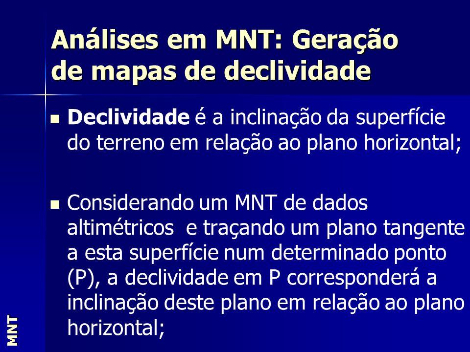 Análises em MNT: Geração de mapas de declividade MNT. Declividade é a inclinação da superfície do terreno em relação ao plano horizontal; Considerando