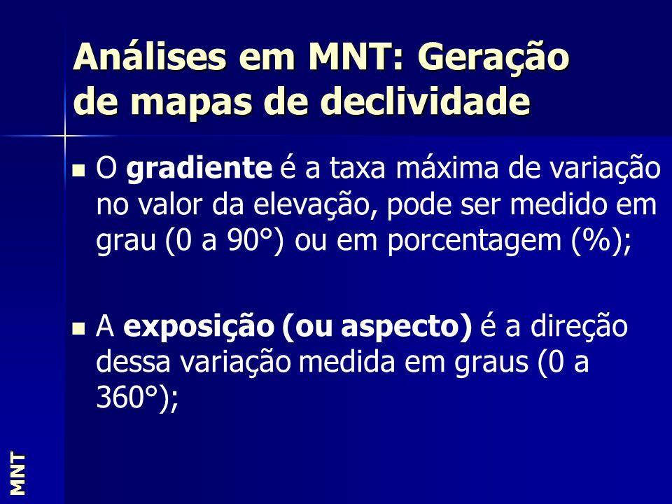 Análises em MNT: Geração de mapas de declividade MNT. O gradiente é a taxa máxima de variação no valor da elevação, pode ser medido em grau (0 a 90°)