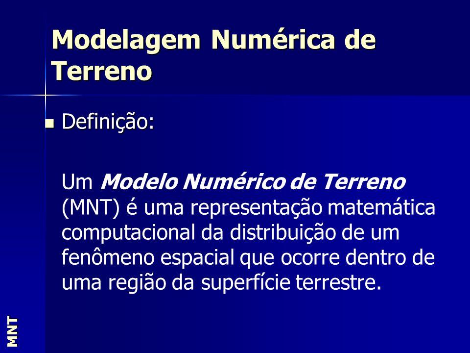 Modelagem Numérica de Terreno MNT Definição: Definição: Um Modelo Numérico de Terreno (MNT) é uma representação matemática computacional da distribuiç