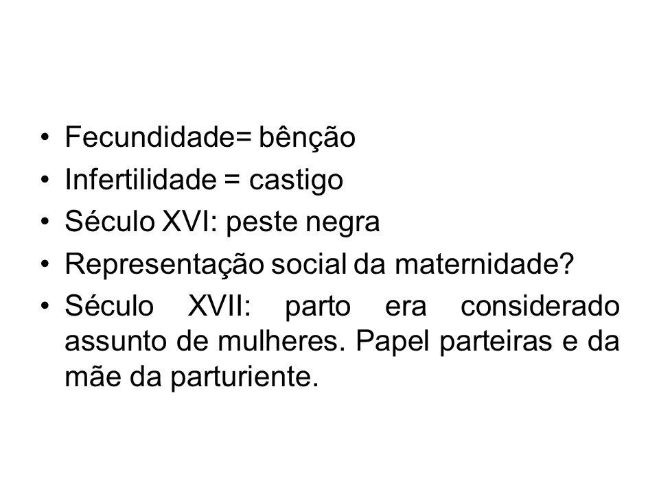 Fecundidade= bênção Infertilidade = castigo Século XVI: peste negra Representação social da maternidade? Século XVII: parto era considerado assunto de