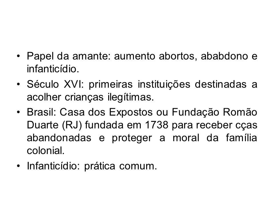 Papel da amante: aumento abortos, ababdono e infanticídio. Século XVI: primeiras instituições destinadas a acolher crianças ilegítimas. Brasil: Casa d