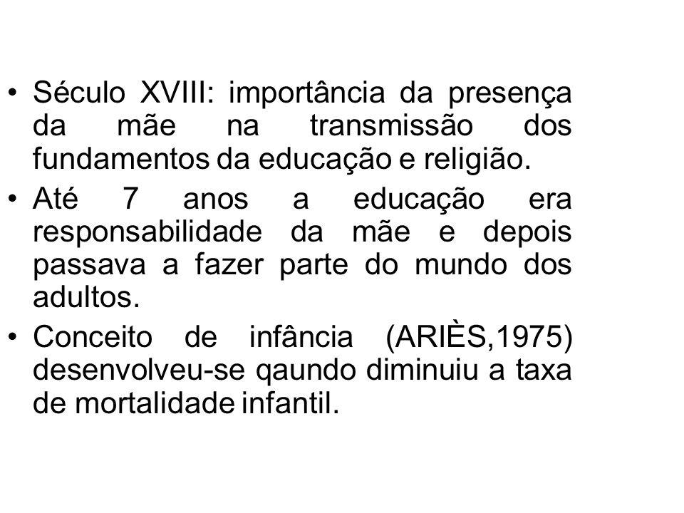 Século XVIII: importância da presença da mãe na transmissão dos fundamentos da educação e religião. Até 7 anos a educação era responsabilidade da mãe