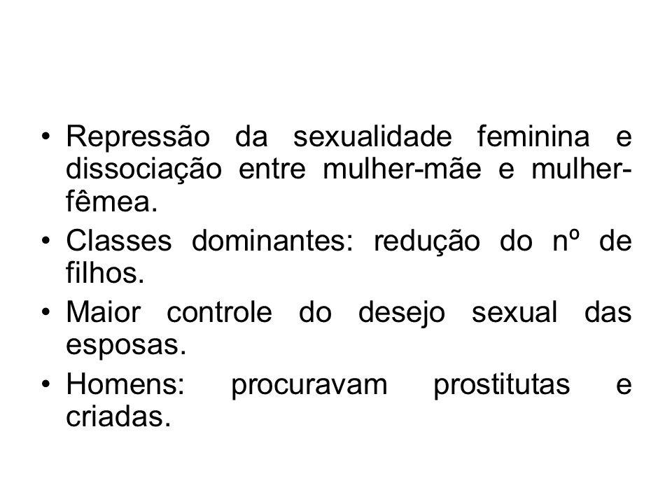 Repressão da sexualidade feminina e dissociação entre mulher-mãe e mulher- fêmea. Classes dominantes: redução do nº de filhos. Maior controle do desej