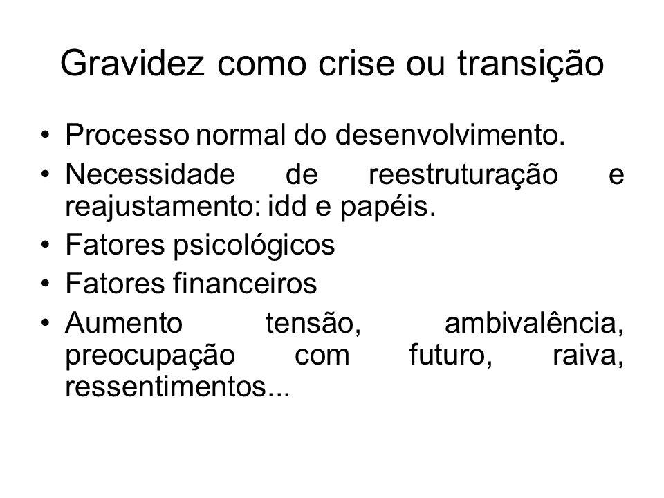 Gravidez como crise ou transição Processo normal do desenvolvimento. Necessidade de reestruturação e reajustamento: idd e papéis. Fatores psicológicos