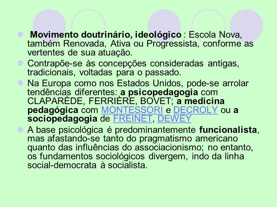 Movimento doutrinário, ideológico : Escola Nova, também Renovada, Ativa ou Progressista, conforme as vertentes de sua atuação. Contrapõe-se às concepç