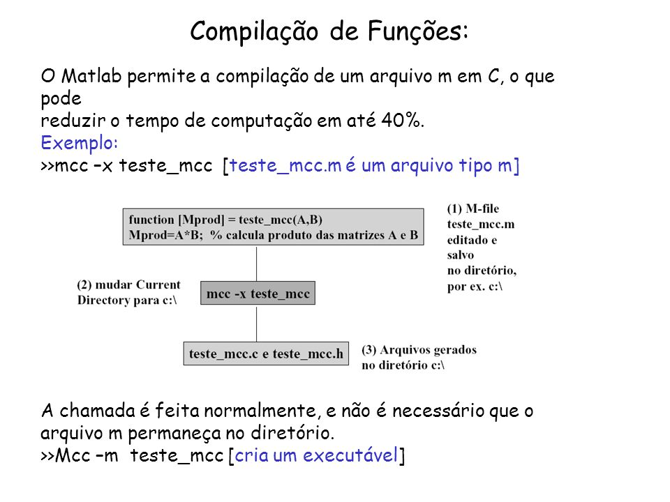 Compilação de Funções: O Matlab permite a compilação de um arquivo m em C, o que pode reduzir o tempo de computação em até 40%. Exemplo: >>mcc –x test