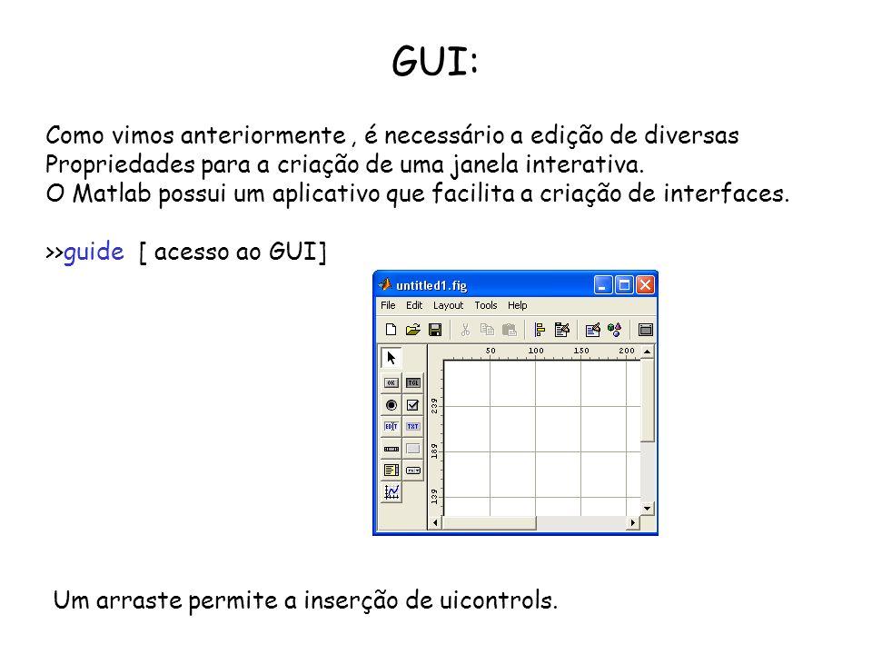GUI: Como vimos anteriormente, é necessário a edição de diversas Propriedades para a criação de uma janela interativa. O Matlab possui um aplicativo q