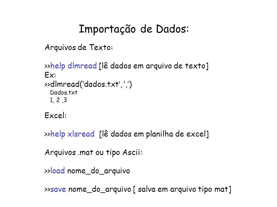 Importação de Dados: Arquivos de Texto: >>help dlmread [lê dados em arquivo de texto] Ex: >>dlmread(dados.txt,,) Dados.txt 1, 2,3 Excel: >>help xlsrea