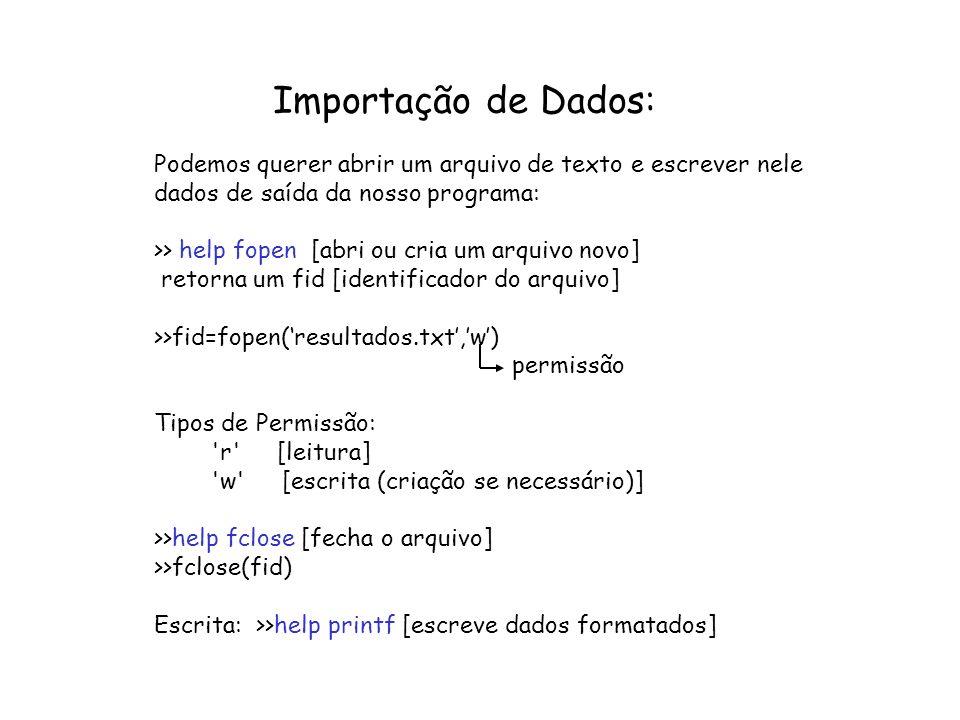Importação de Dados: Podemos querer abrir um arquivo de texto e escrever nele dados de saída da nosso programa: >> help fopen [abri ou cria um arquivo
