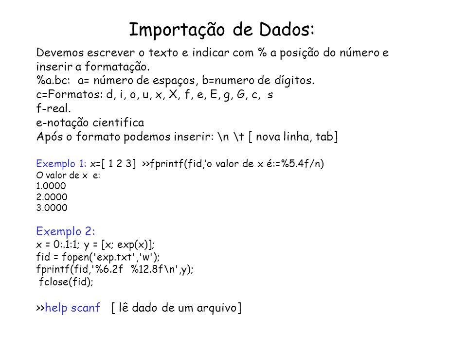 Importação de Dados: Devemos escrever o texto e indicar com % a posição do número e inserir a formatação. %a.bc: a= número de espaços, b=numero de díg