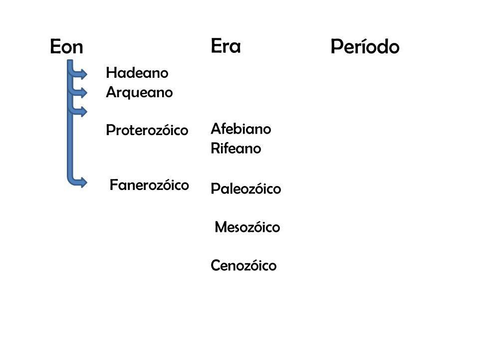 Eon Afebiano Rifeano Paleozóico Mesozóico Cenozóico Hadeano Arqueano Proterozóico Fanerozóico Era Período